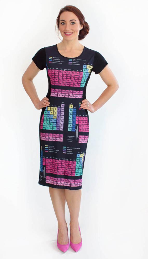 SHENOVA: Science Inspired Fashion for Women